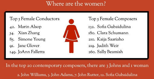 1097-8294-2014_women_conductors_composers-2